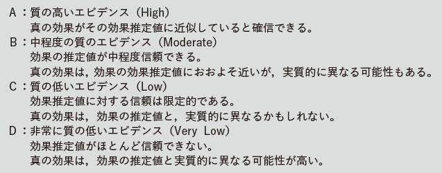 表3:エビデンスの確実性